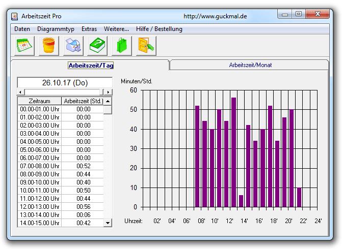 Arbeitszeiterfassung Software kostenlos